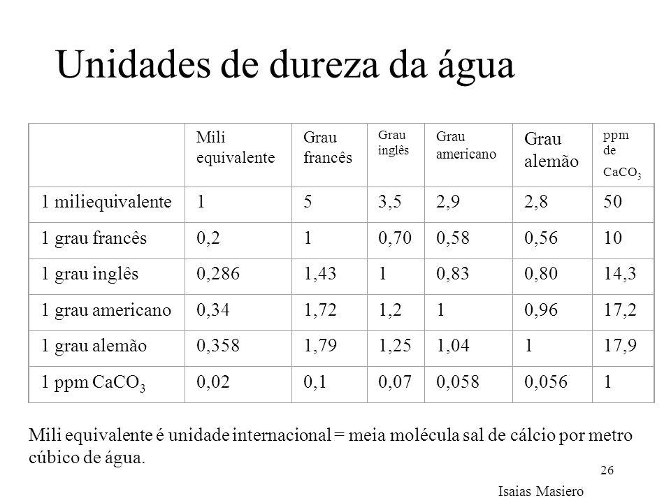 26 Unidades de dureza da água Mili equivalente Grau francês Grau inglês Grau americano Grau alemão ppm de CaCO 3 1 miliequivalente153,52,92,850 1 grau