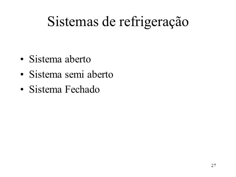 Sistemas de refrigeração Sistema aberto Sistema semi aberto Sistema Fechado 27