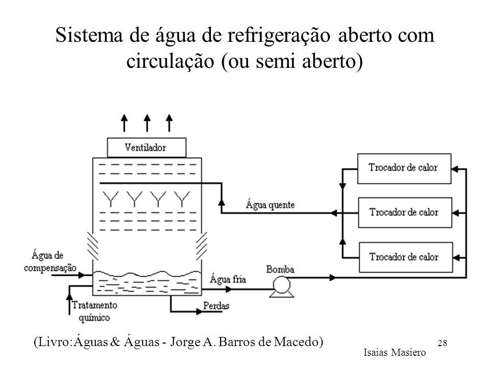 Sistema de água de refrigeração aberto com circulação (ou semi aberto) 28 Isaias Masiero (Livro:Águas & Águas - Jorge A. Barros de Macedo)