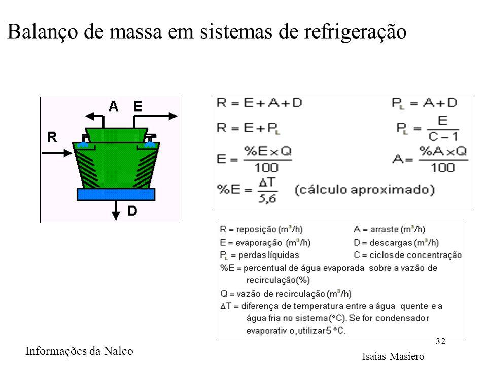 32 Balanço de massa em sistemas de refrigeração Isaias Masiero Informações da Nalco