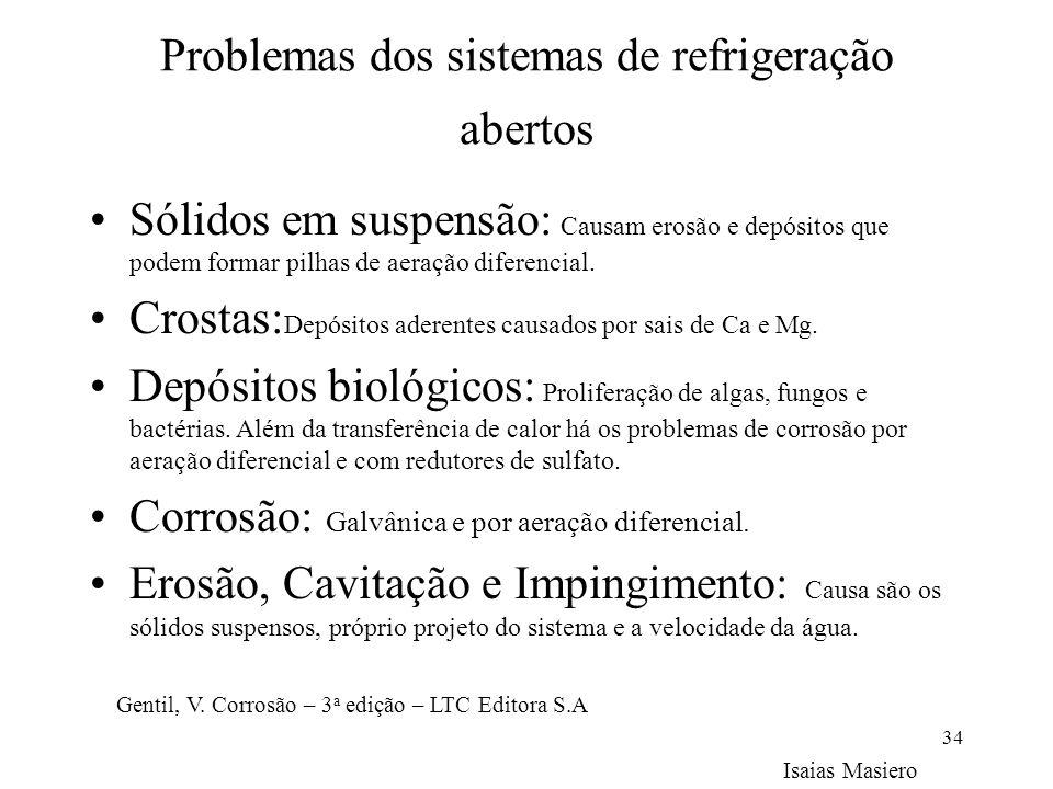 Problemas dos sistemas de refrigeração abertos Sólidos em suspensão: Causam erosão e depósitos que podem formar pilhas de aeração diferencial. Crostas
