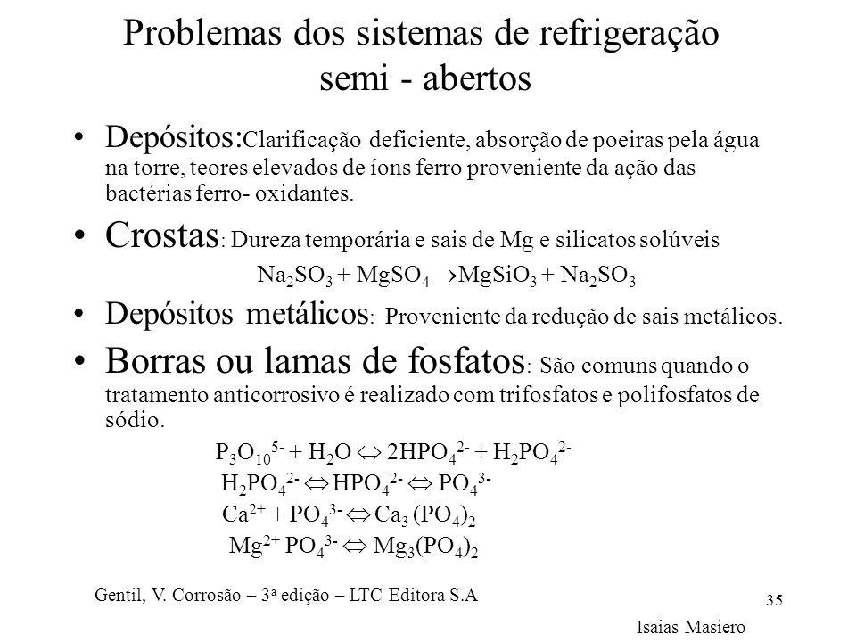 Problemas dos sistemas de refrigeração semi - abertos Depósitos: Clarificação deficiente, absorção de poeiras pela água na torre, teores elevados de í