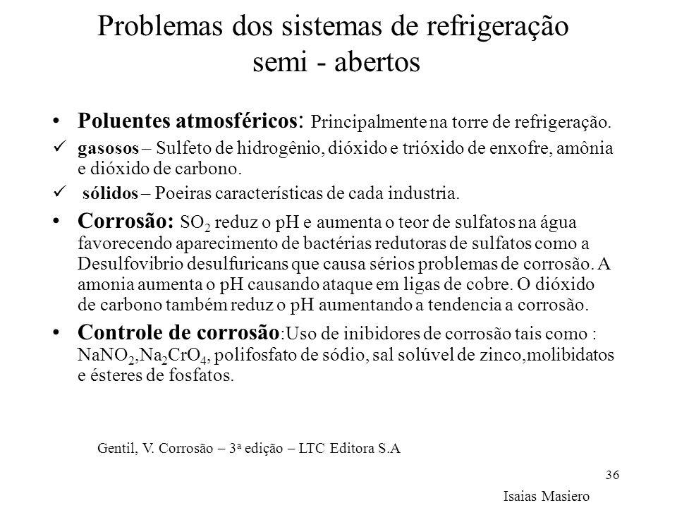 Problemas dos sistemas de refrigeração semi - abertos Poluentes atmosféricos : Principalmente na torre de refrigeração. gasosos – Sulfeto de hidrogêni