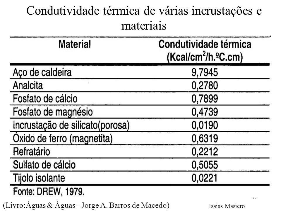 47 Condutividade térmica de várias incrustações e materiais Isaias Masiero (Livro:Águas & Águas - Jorge A. Barros de Macedo)