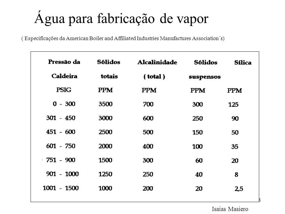 48 Água para fabricação de vapor ( Especificações da American Boiler and Affiliated Industries Manufactures Association´s) Isaias Masiero