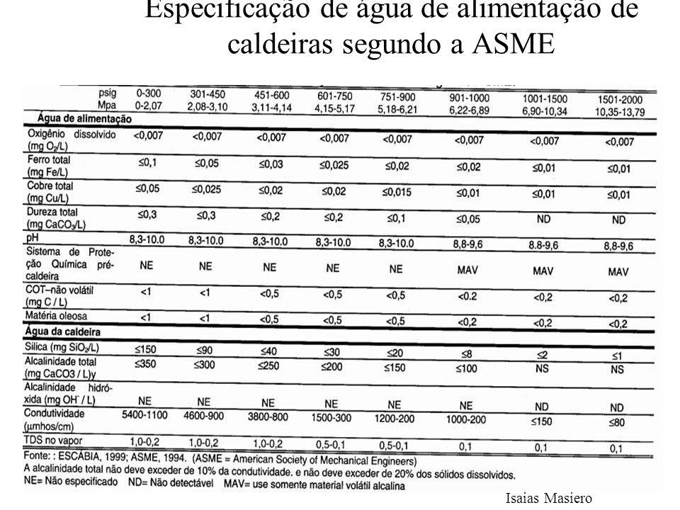 49 Especificação de água de alimentação de caldeiras segundo a ASME Isaias Masiero