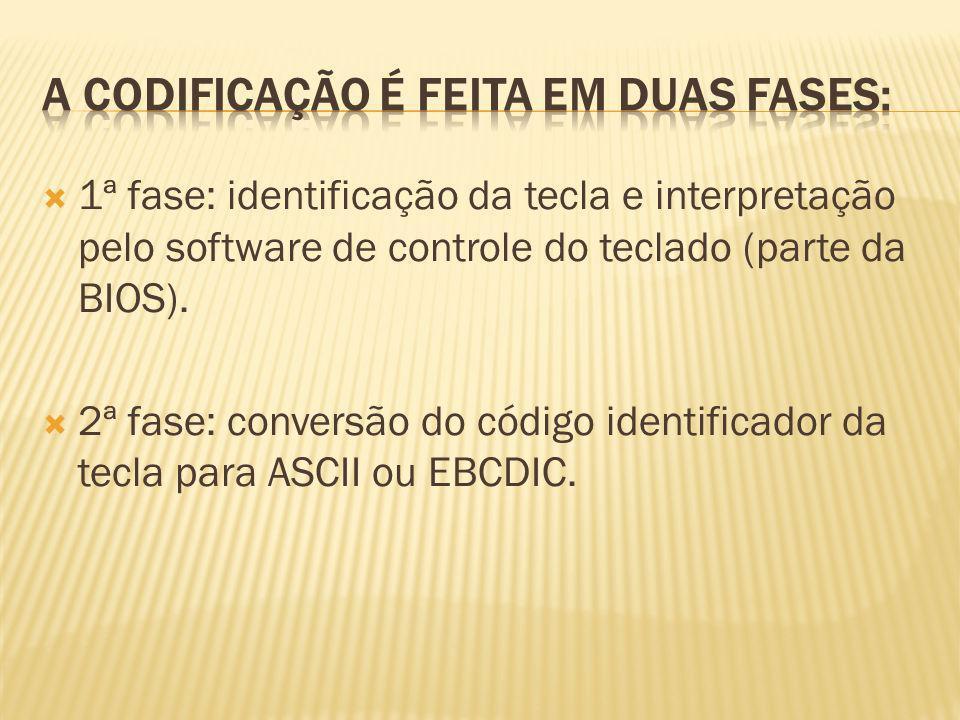 1ª fase: identificação da tecla e interpretação pelo software de controle do teclado (parte da BIOS). 2ª fase: conversão do código identificador da te