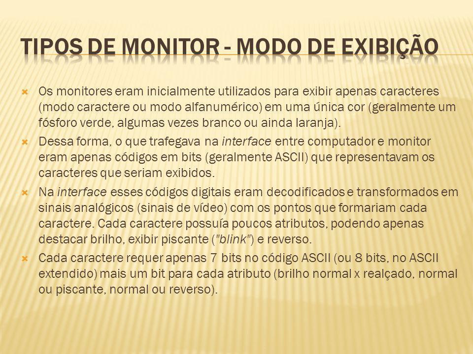 Os monitores eram inicialmente utilizados para exibir apenas caracteres (modo caractere ou modo alfanumérico) em uma única cor (geralmente um fósforo