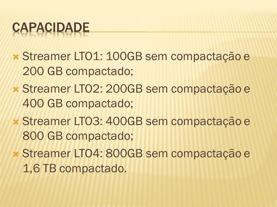 Streamer LTO1: 100GB sem compactação e 200 GB compactado; Streamer LTO2: 200GB sem compactação e 400 GB compactado; Streamer LTO3: 400GB sem compactaç