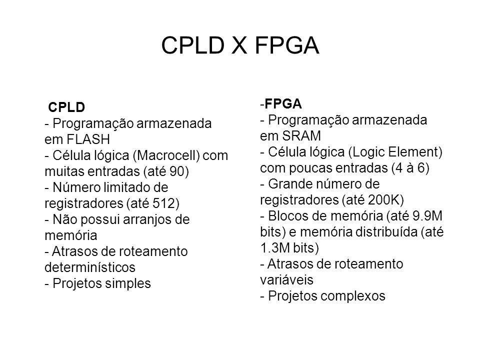 CPLD X FPGA CPLD - Programação armazenada em FLASH - Célula lógica (Macrocell) com muitas entradas (até 90) - Número limitado de registradores (até 512) - Não possui arranjos de memória - Atrasos de roteamento determinísticos - Projetos simples -FPGA - Programação armazenada em SRAM - Célula lógica (Logic Element) com poucas entradas (4 à 6) - Grande número de registradores (até 200K) - Blocos de memória (até 9.9M bits) e memória distribuída (até 1.3M bits) - Atrasos de roteamento variáveis - Projetos complexos