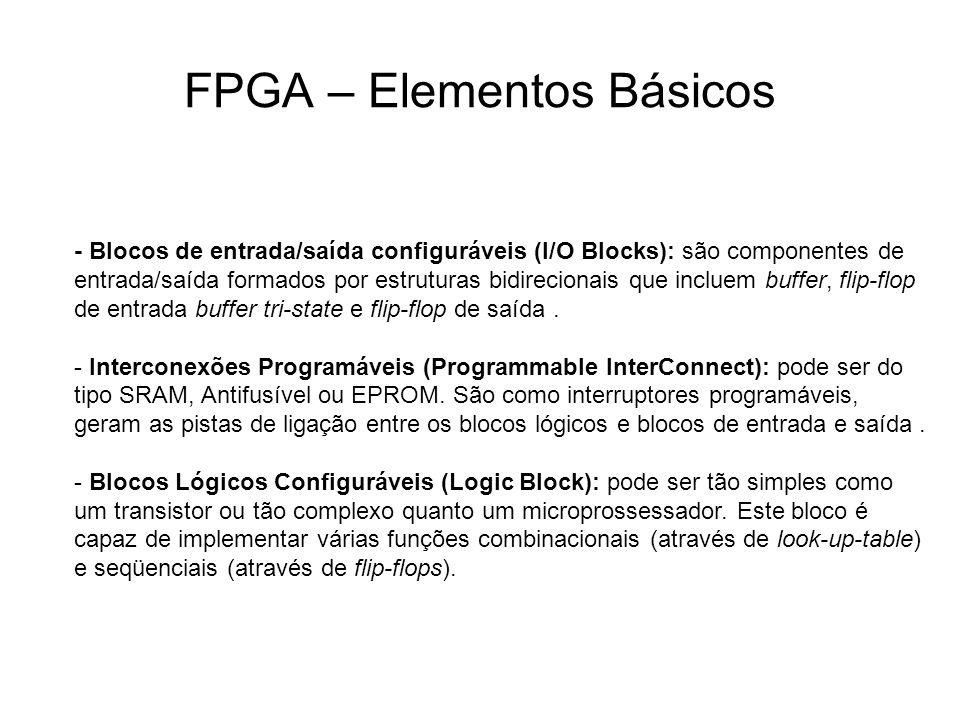 FPGA – Elementos Básicos - Blocos de entrada/saída configuráveis (I/O Blocks): são componentes de entrada/saída formados por estruturas bidirecionais que incluem buffer, flip-flop de entrada buffer tri-state e flip-flop de saída.