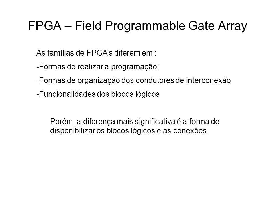 FPGA – Field Programmable Gate Array As famílias de FPGAs diferem em : -Formas de realizar a programação; -Formas de organização dos condutores de interconexão -Funcionalidades dos blocos lógicos Porém, a diferença mais significativa é a forma de disponibilizar os blocos lógicos e as conexões.