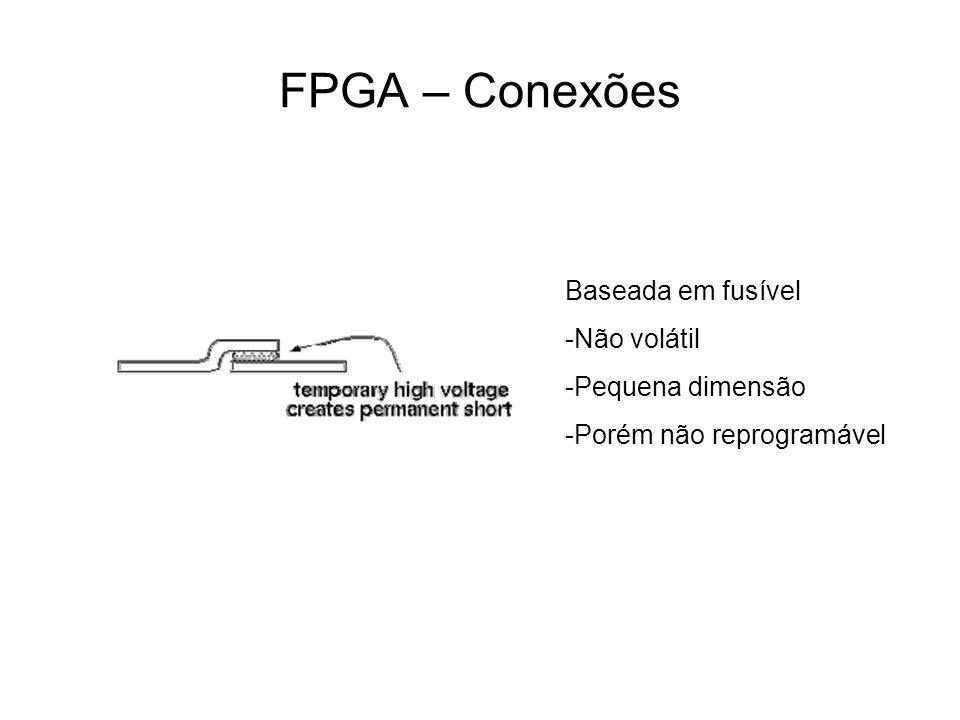 FPGA – Conexões Baseada em fusível -Não volátil -Pequena dimensão -Porém não reprogramável