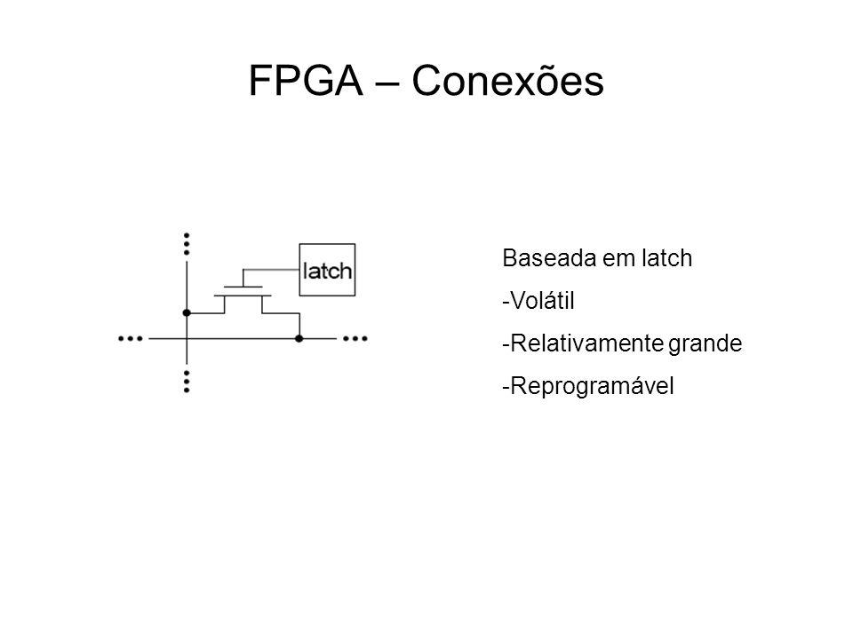 FPGA – Conexões Baseada em latch -Volátil -Relativamente grande -Reprogramável