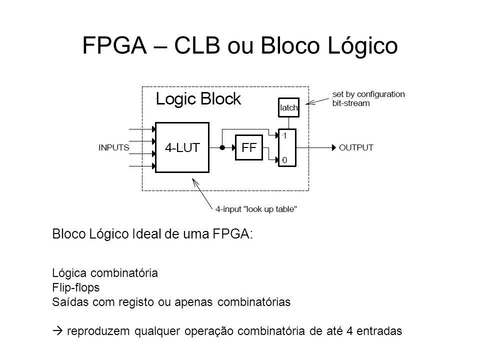 FPGA – CLB ou Bloco Lógico Bloco Lógico Ideal de uma FPGA: Lógica combinatória Flip-flops Saídas com registo ou apenas combinatórias reproduzem qualqu