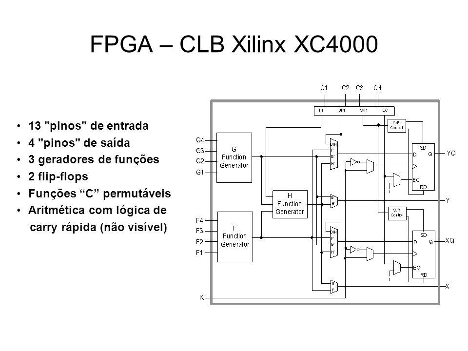 FPGA – CLB Xilinx XC4000 13