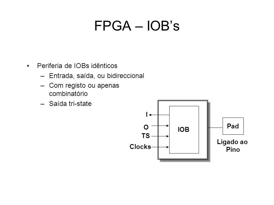 FPGA – IOBs Periferia de IOBs idênticos –Entrada, saída, ou bidireccional –Com registo ou apenas combinatório –Saída tri-state IOB Pad Ligado ao Pino