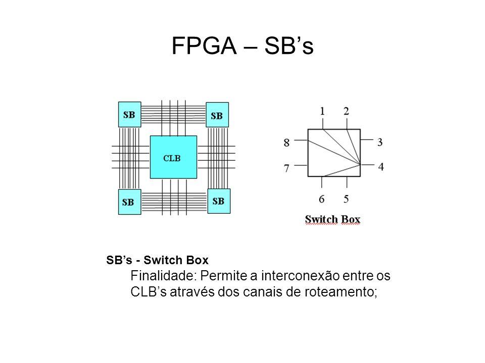 FPGA – SBs SBs - Switch Box Finalidade: Permite a interconexão entre os CLBs através dos canais de roteamento;