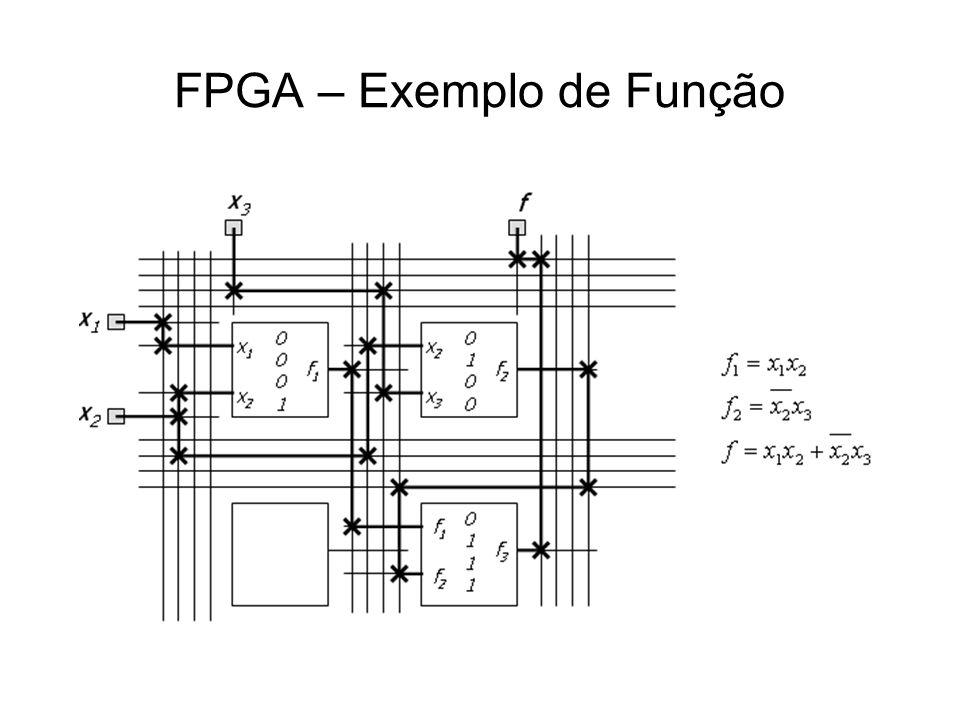 FPGA – Exemplo de Função