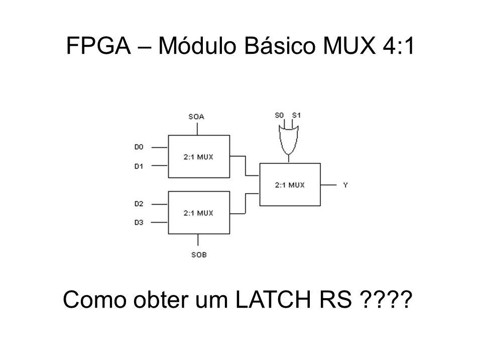 FPGA – Módulo Básico MUX 4:1 Como obter um LATCH RS ????