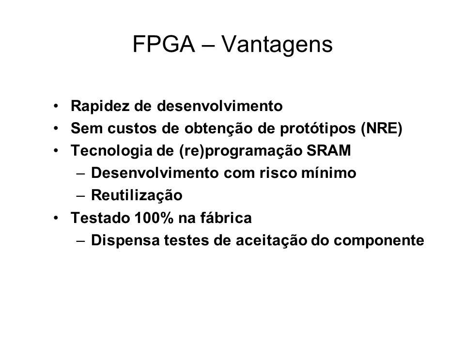 FPGA – Vantagens Rapidez de desenvolvimento Sem custos de obtenção de protótipos (NRE) Tecnologia de (re)programação SRAM –Desenvolvimento com risco m