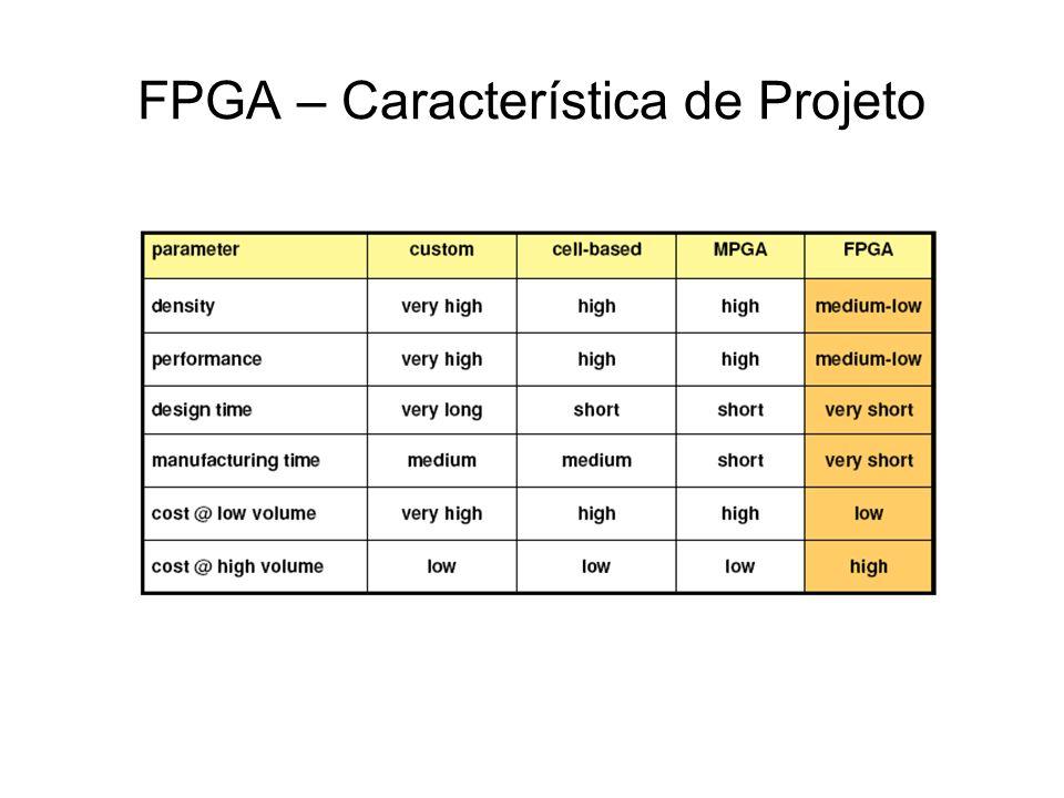FPGA – Característica de Projeto