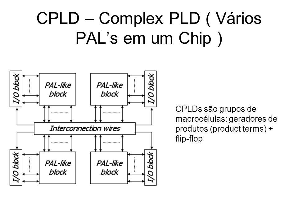 FPGA – Field Programmable Gate Array Não contém bloco AND ou OR 3 Elementos básicos: Tudo configurado por software Principais fabricantes: Xilinx Actel, Altera, Plessey, Plus, AMD, QuickLogic