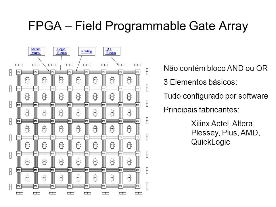 FPGA – IOBs Xilinx 4000 IOBs Interface entre uma FPGA e o resto do sistema; O FPGA XC 4000 Xilinx tem 80 IOBs Localizam na periferia do chip ;