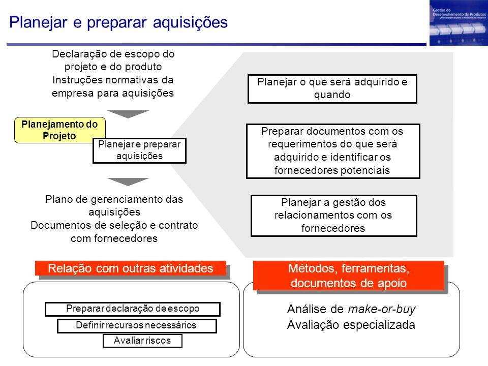 Planejamento do Projeto Declaração de escopo do projeto e do produto Instruções normativas da empresa para aquisições Planejar e preparar aquisições P