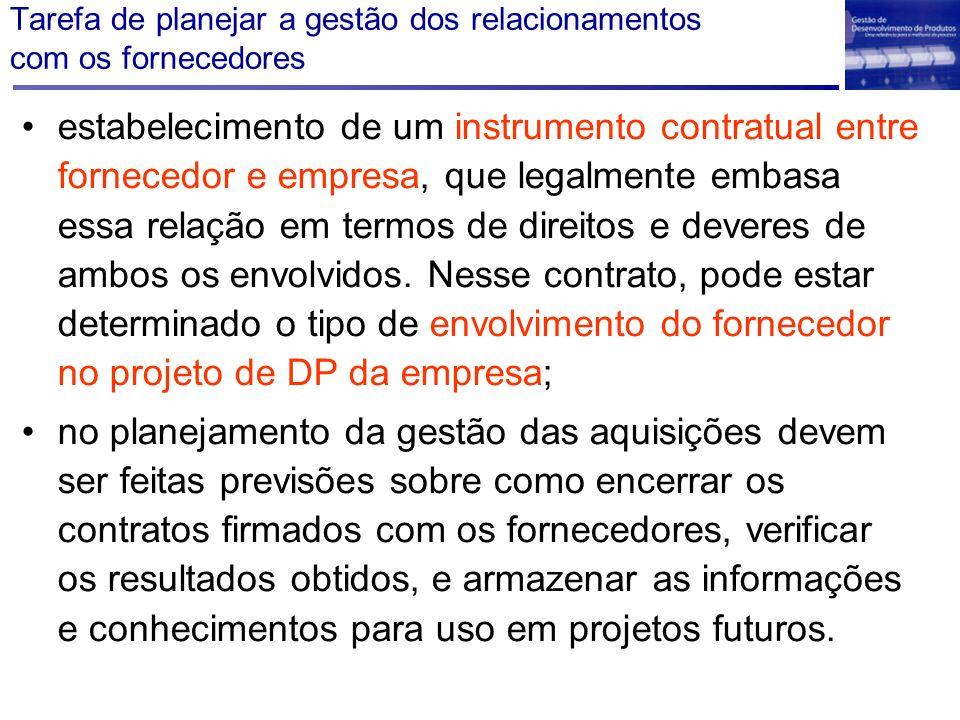 Tarefa de planejar a gestão dos relacionamentos com os fornecedores estabelecimento de um instrumento contratual entre fornecedor e empresa, que legal