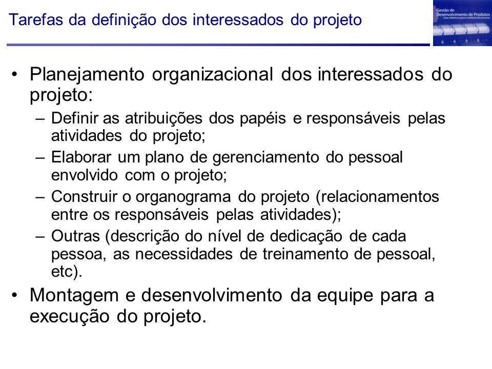 Tarefas da definição dos interessados do projeto Planejamento organizacional dos interessados do projeto: –Definir as atribuições dos papéis e respons