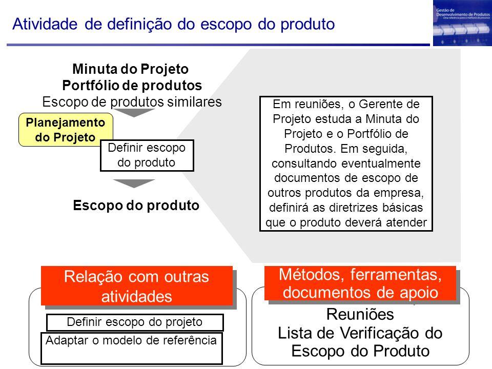 Planejamento do Projeto Minuta do Projeto Portfólio de produtos Escopo de produtos similares Definir escopo do produto Em reuniões, o Gerente de Proje