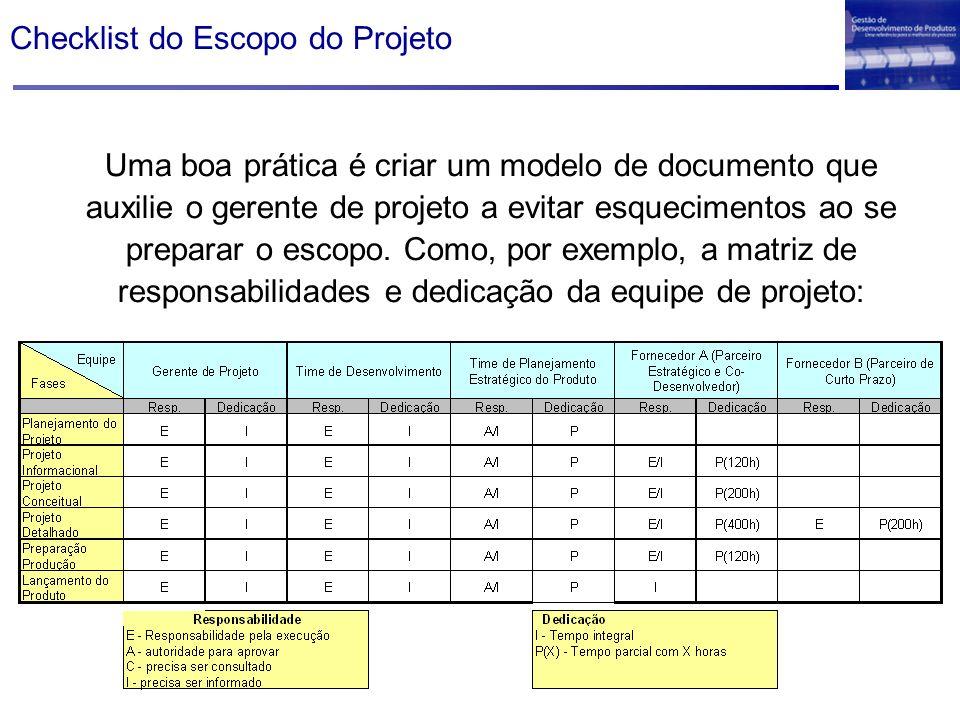 Checklist do Escopo do Projeto Uma boa prática é criar um modelo de documento que auxilie o gerente de projeto a evitar esquecimentos ao se preparar o