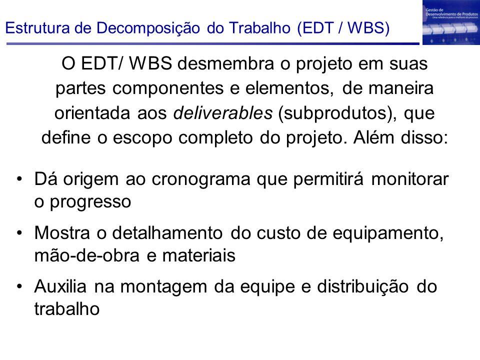 Estrutura de Decomposição do Trabalho (EDT / WBS) O EDT/ WBS desmembra o projeto em suas partes componentes e elementos, de maneira orientada aos deli