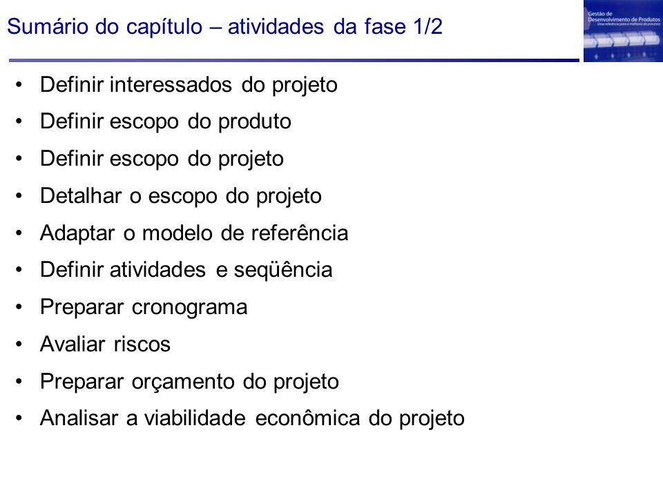 Sumário do capítulo – atividades da fase 1/2 Definir interessados do projeto Definir escopo do produto Definir escopo do projeto Detalhar o escopo do