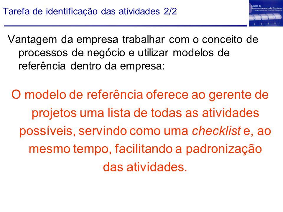 Tarefa de identificação das atividades 2/2 Vantagem da empresa trabalhar com o conceito de processos de negócio e utilizar modelos de referência dentr