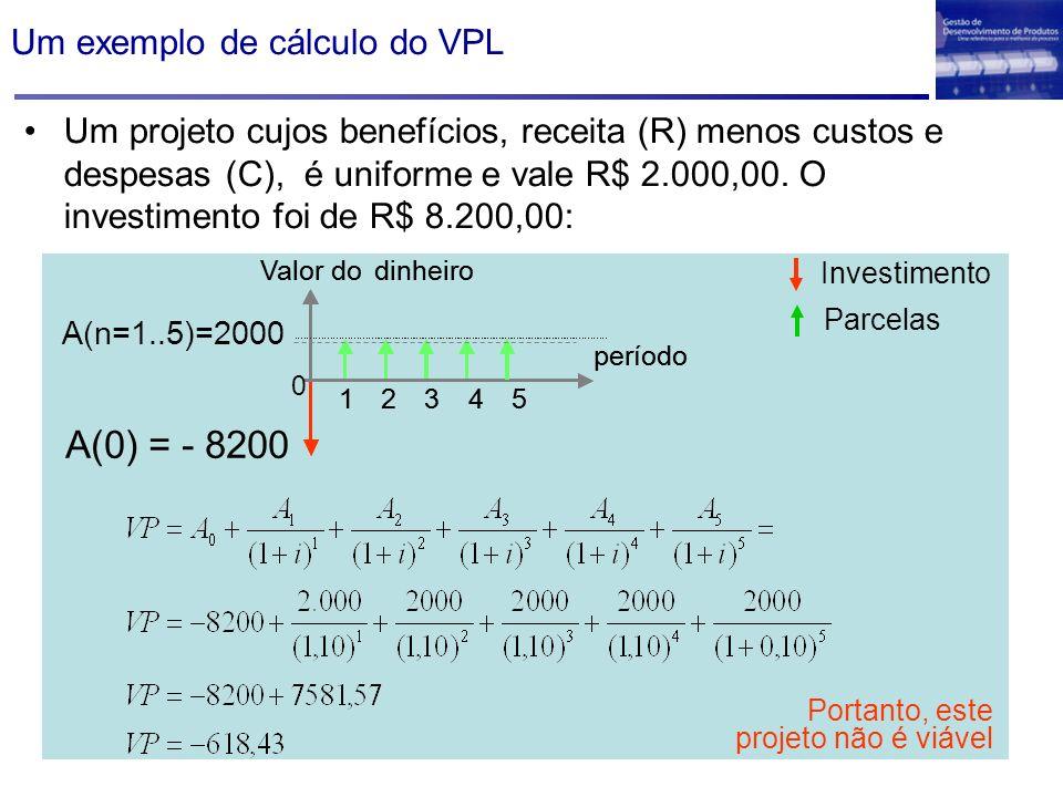 Um exemplo de cálculo do VPL Um projeto cujos benefícios, receita (R) menos custos e despesas (C), é uniforme e vale R$ 2.000,00. O investimento foi d