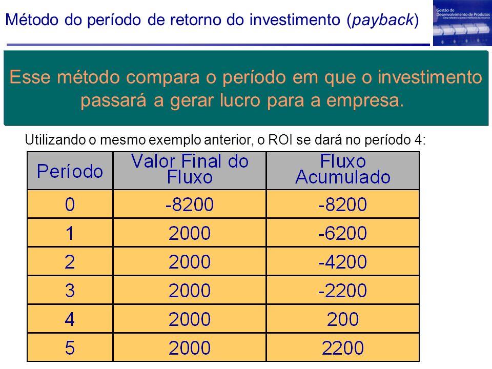 Método do período de retorno do investimento (payback) Esse método compara o período em que o investimento passará a gerar lucro para a empresa. Utili