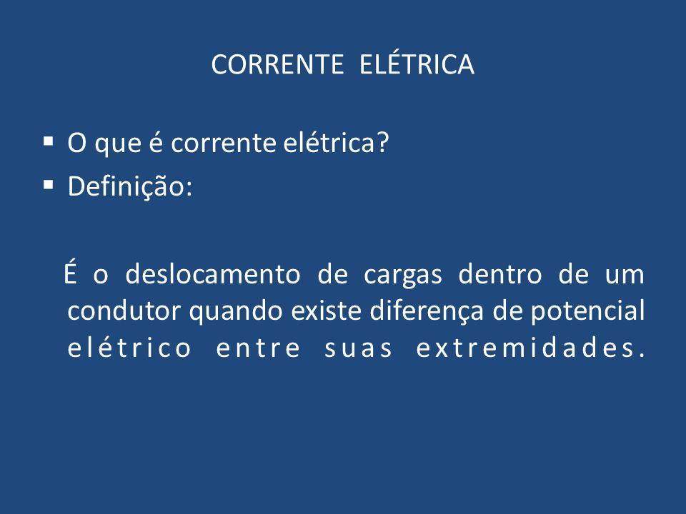 CORRENTE ELÉTRICA O que é corrente elétrica? Definição: É o deslocamento de cargas dentro de um condutor quando existe diferença de potencial elétrico