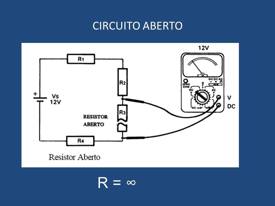 CIRCUITO ABERTO R =
