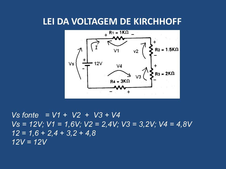 LEI DA VOLTAGEM DE KIRCHHOFF Vs fonte = V1 + V2 + V3 + V4 Vs = 12V; V1 = 1,6V; V2 = 2,4V; V3 = 3,2V; V4 = 4,8V 12 = 1,6 + 2,4 + 3,2 + 4,8 12V = 12V