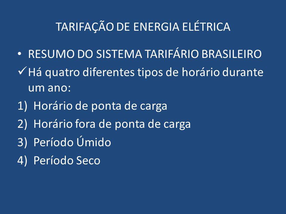 TARIFAÇÃO DE ENERGIA ELÉTRICA RESUMO DO SISTEMA TARIFÁRIO BRASILEIRO Há quatro diferentes tipos de horário durante um ano: 1)Horário de ponta de carga