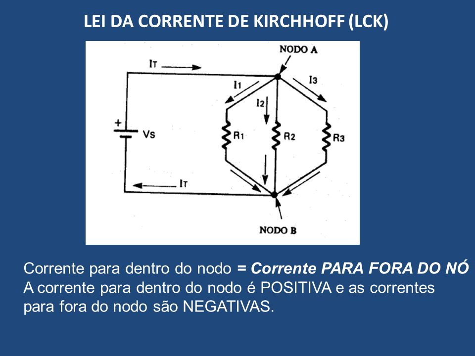 LEI DA CORRENTE DE KIRCHHOFF (LCK) Corrente para dentro do nodo = Corrente PARA FORA DO NÓ A corrente para dentro do nodo é POSITIVA e as correntes pa