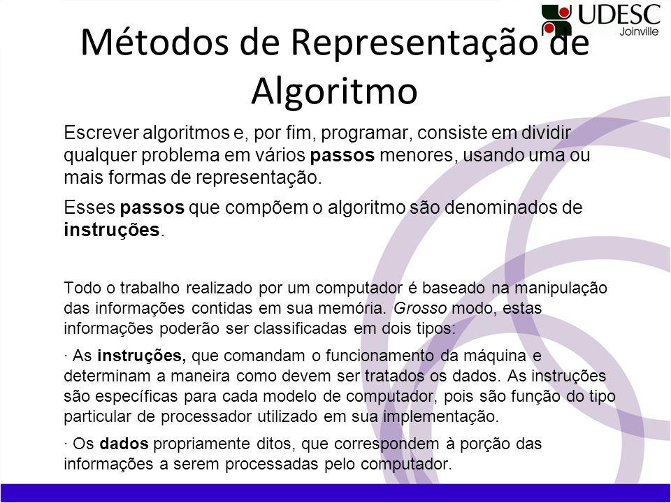 Métodos de Representação de Algoritmo Escrever algoritmos e, por fim, programar, consiste em dividir qualquer problema em vários passos menores, usand