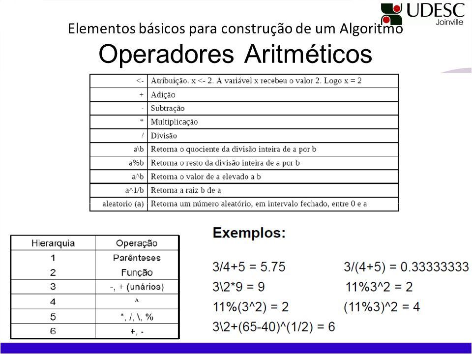 Elementos básicos para construção de um Algoritmo Operadores Aritméticos