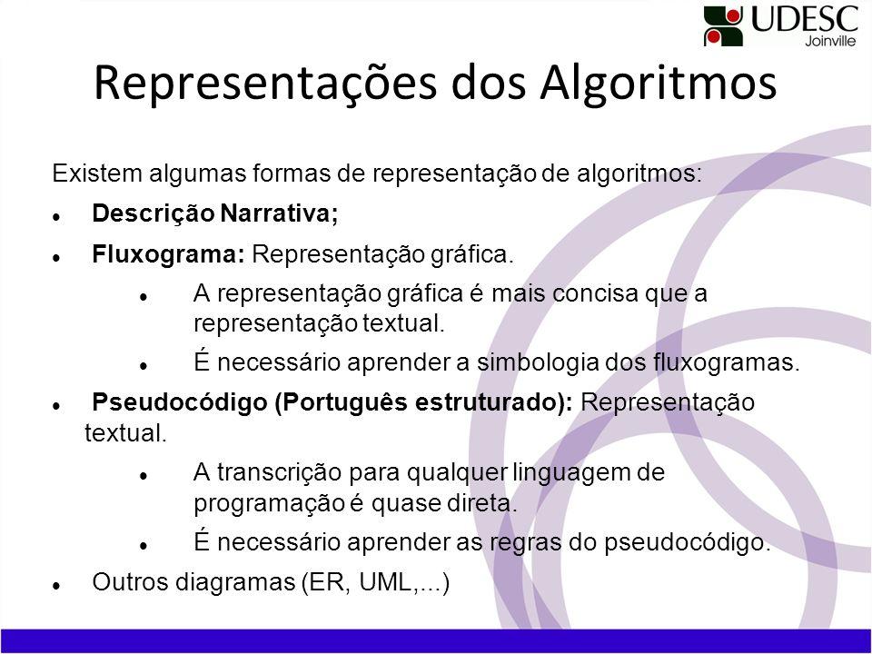 Representações dos Algoritmos Existem algumas formas de representação de algoritmos: Descrição Narrativa; Fluxograma: Representação gráfica. A represe
