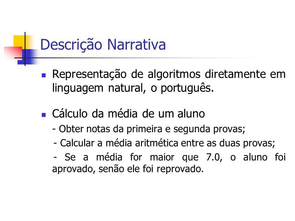 Descrição Narrativa Representação de algoritmos diretamente em linguagem natural, o português.