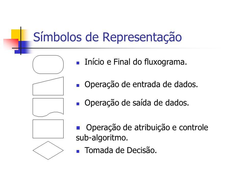 Símbolos de Representação Início e Final do fluxograma.