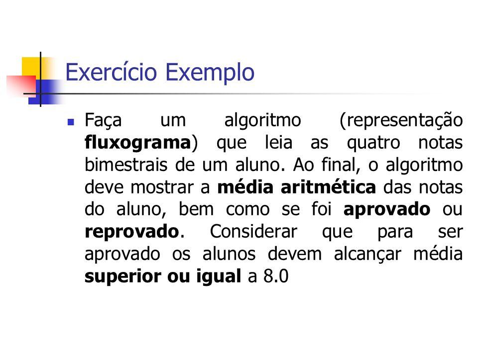 Exercício Exemplo Faça um algoritmo (representação fluxograma) que leia as quatro notas bimestrais de um aluno.