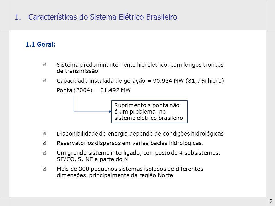 2 1.1 Geral: Sistema predominantemente hidrelétrico, com longos troncos de transmissão Capacidade instalada de geração = 90.934 MW (81,7% hidro) Ponta (2004) = 61.492 MW Suprimento a ponta não é um problema no sistema elétrico brasileiro Disponibilidade de energia depende de condições hidrológicas Reservatórios dispersos em várias bacias hidrológicas.